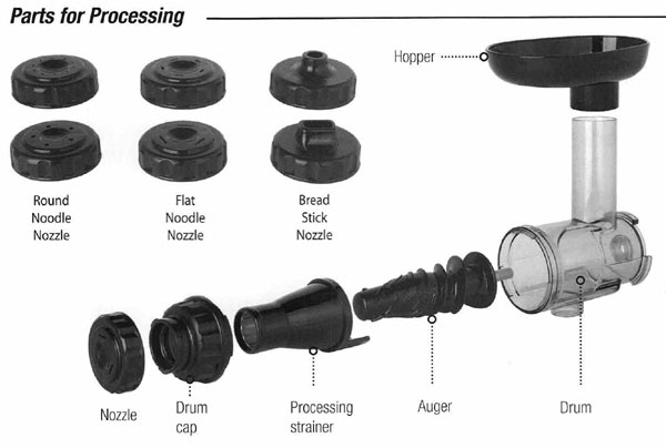 Parts for Juice Processing